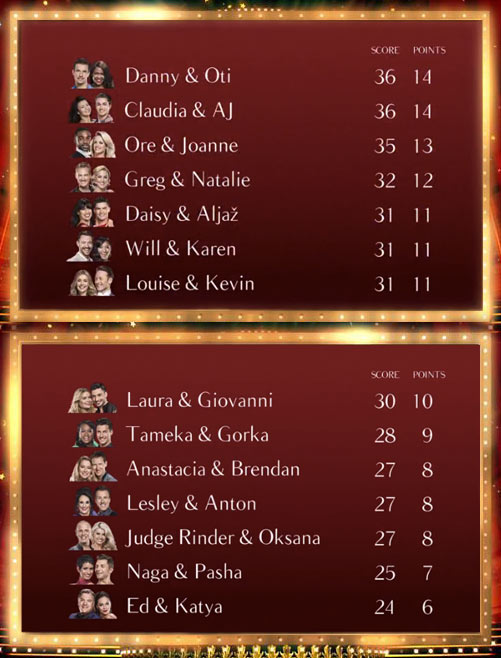 The Week 3 Leaderboard